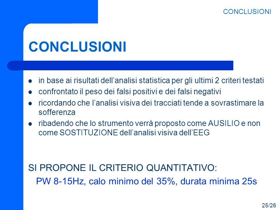 CONCLUSIONI in base ai risultati dellanalisi statistica per gli ultimi 2 criteri testati confrontato il peso dei falsi positivi e dei falsi negativi r