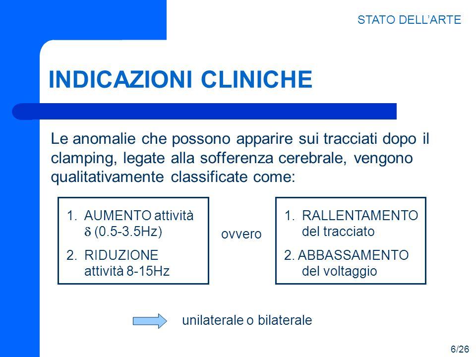 INDICAZIONI CLINICHE Le anomalie che possono apparire sui tracciati dopo il clamping, legate alla sofferenza cerebrale, vengono qualitativamente class