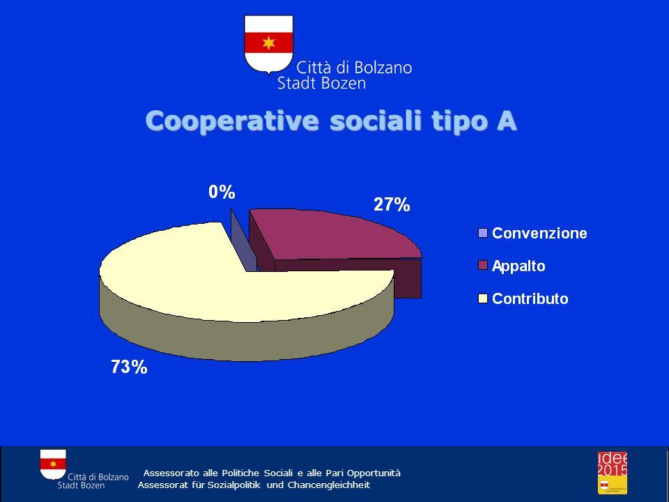Cooperative sociali tipo A Assessorato alle Politiche Sociali e alle Pari Opportunità Assessorat für Sozialpolitik und Chancengleichheit