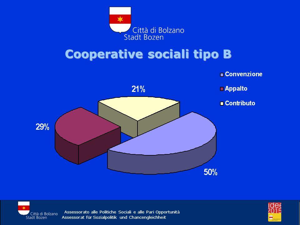 Cooperative sociali tipo B Assessorato alle Politiche Sociali e alle Pari Opportunità Assessorat für Sozialpolitik und Chancengleichheit Sociale Cultura Cultura Ambiente Ambiente Patrimonio e LL.