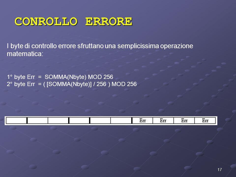 17 CONROLLO ERRORE I byte di controllo errore sfruttano una semplicissima operazione matematica: 1° byte Err = SOMMA(Nbyte) MOD 256 2° byte Err = ( [S