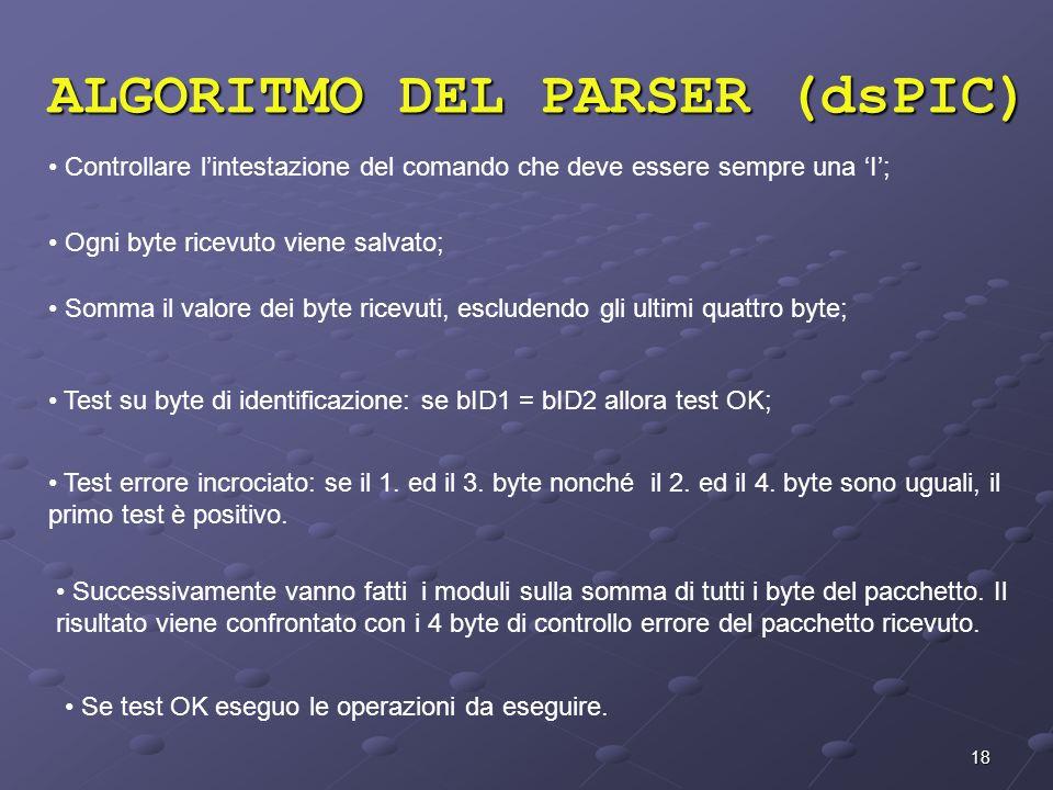 18 ALGORITMO DEL PARSER (dsPIC) Controllare lintestazione del comando che deve essere sempre una I; Ogni byte ricevuto viene salvato; Somma il valore