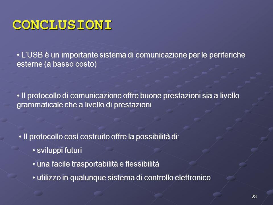 23 CONCLUSIONI LUSB è un importante sistema di comunicazione per le periferiche esterne (a basso costo) Il protocollo di comunicazione offre buone pre