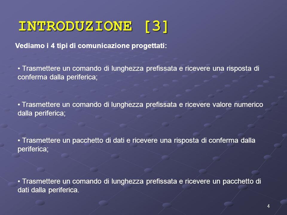 4 Trasmettere un comando di lunghezza prefissata e ricevere una risposta di conferma dalla periferica; Vediamo i 4 tipi di comunicazione progettati: I