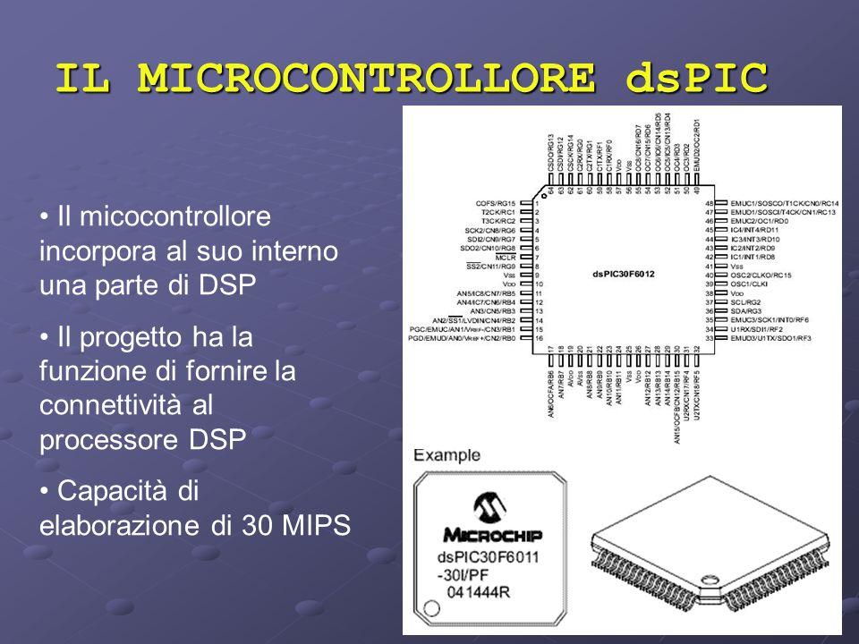 6 IL MICROCONTROLLORE dsPIC Il micocontrollore incorpora al suo interno una parte di DSP Il progetto ha la funzione di fornire la connettività al proc
