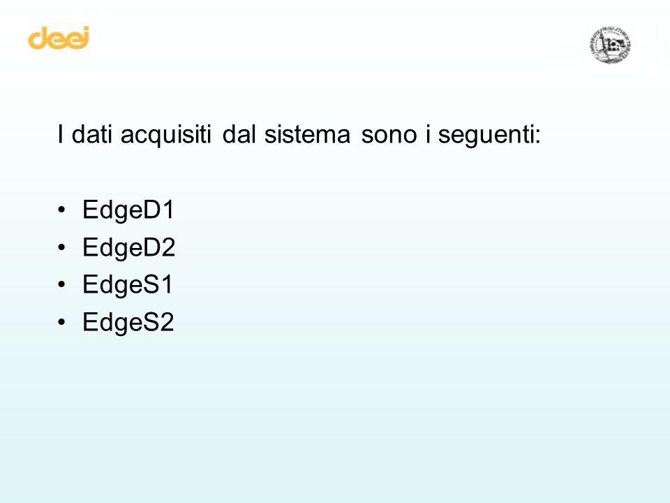 I dati acquisiti dal sistema sono i seguenti: EdgeD1 EdgeD2 EdgeS1 EdgeS2