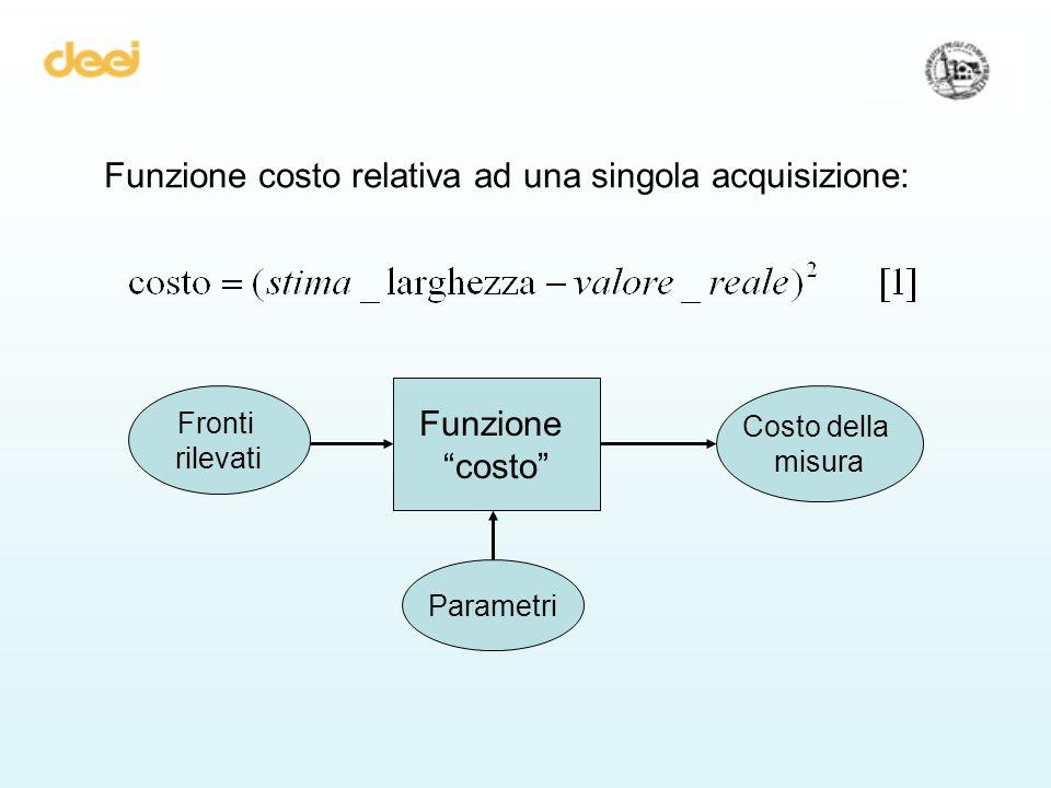 Funzione costo relativa ad una singola acquisizione: Funzione costo Fronti rilevati Parametri Costo della misura