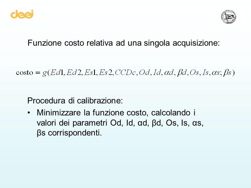 Funzione costo relativa ad una singola acquisizione: Procedura di calibrazione: Minimizzare la funzione costo, calcolando i valori dei parametri Od, Id, αd, βd, Os, Is, αs, βs corrispondenti.