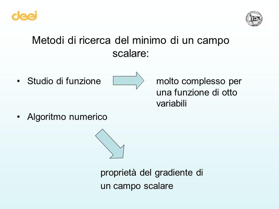 Metodi di ricerca del minimo di un campo scalare: Studio di funzionemolto complesso per una funzione di otto variabili Algoritmo numerico proprietà del gradiente di un campo scalare