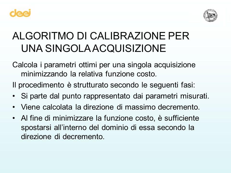 ALGORITMO DI CALIBRAZIONE PER UNA SINGOLA ACQUISIZIONE Calcola i parametri ottimi per una singola acquisizione minimizzando la relativa funzione costo