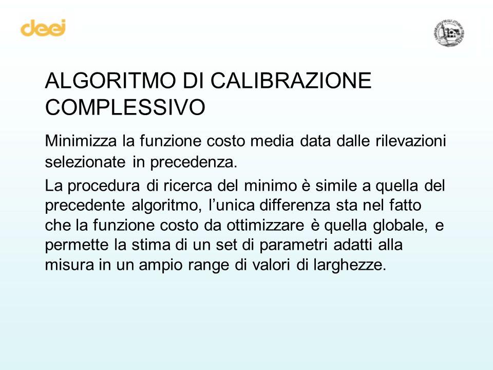 ALGORITMO DI CALIBRAZIONE COMPLESSIVO Minimizza la funzione costo media data dalle rilevazioni selezionate in precedenza. La procedura di ricerca del