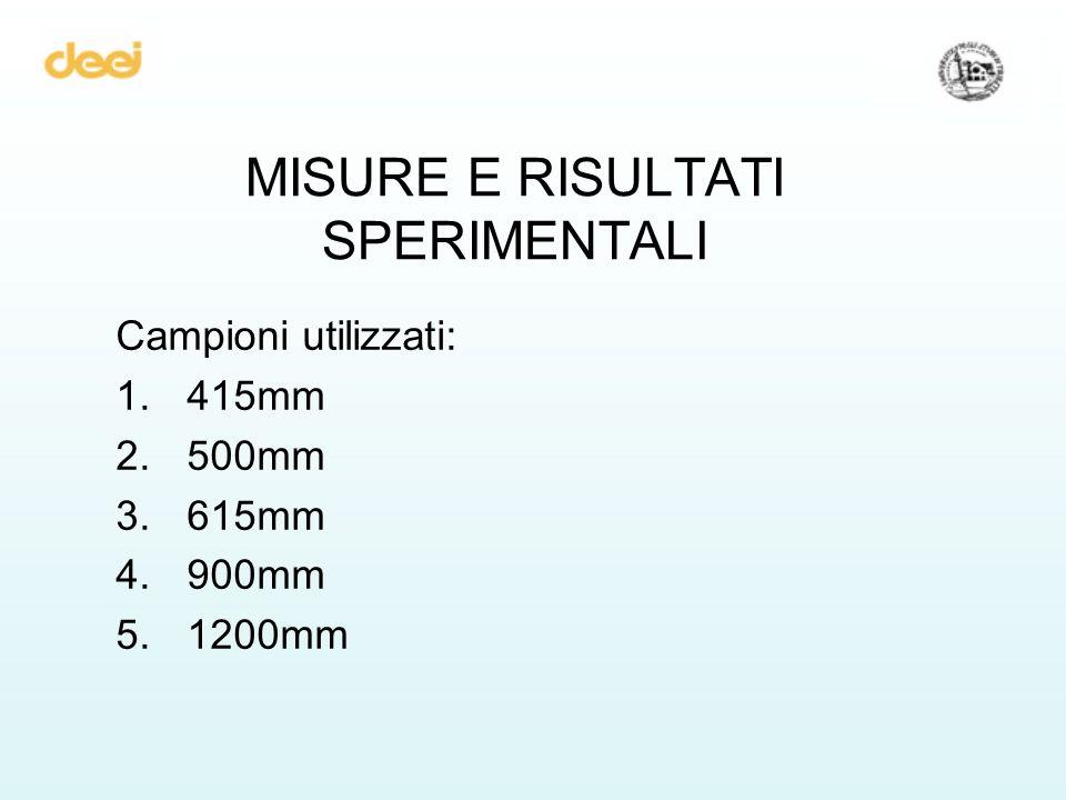 MISURE E RISULTATI SPERIMENTALI Campioni utilizzati: 1.415mm 2.500mm 3.615mm 4.900mm 5.1200mm