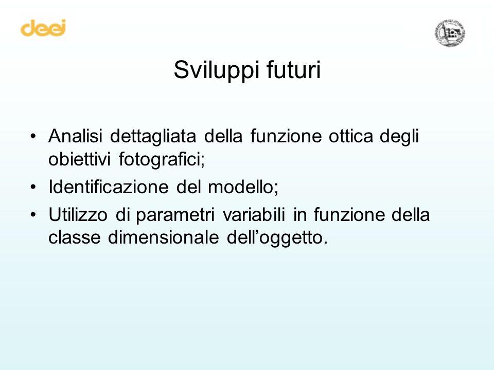 Sviluppi futuri Analisi dettagliata della funzione ottica degli obiettivi fotografici; Identificazione del modello; Utilizzo di parametri variabili in