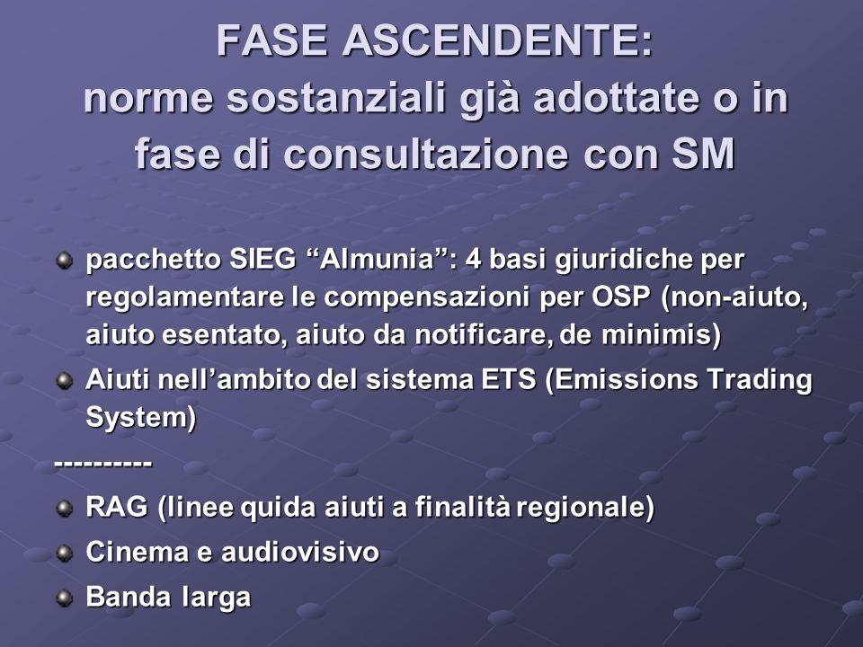 FASE ASCENDENTE: norme sostanziali già adottate o in fase di consultazione con SM pacchetto SIEG Almunia: 4 basi giuridiche per regolamentare le compensazioni per OSP (non-aiuto, aiuto esentato, aiuto da notificare, de minimis) Aiuti nellambito del sistema ETS (Emissions Trading System) ---------- RAG (linee quida aiuti a finalità regionale) Cinema e audiovisivo Banda larga