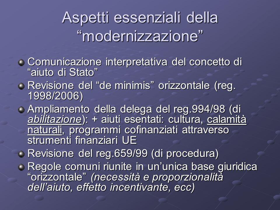 Aspetti essenziali della modernizzazione Comunicazione interpretativa del concetto di aiuto di Stato Revisione del de minimis orizzontale (reg.