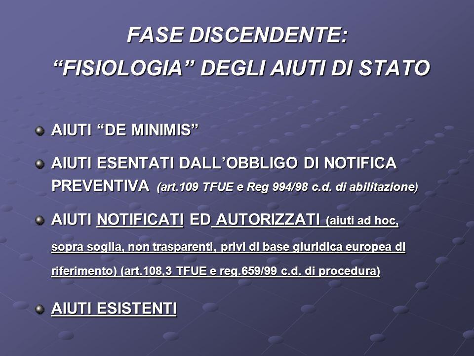 FASE DISCENDENTE: FISIOLOGIA DEGLI AIUTI DI STATO AIUTI DE MINIMIS AIUTI ESENTATI DALLOBBLIGO DI NOTIFICA PREVENTIVA (art.109 TFUE e Reg 994/98 c.d.