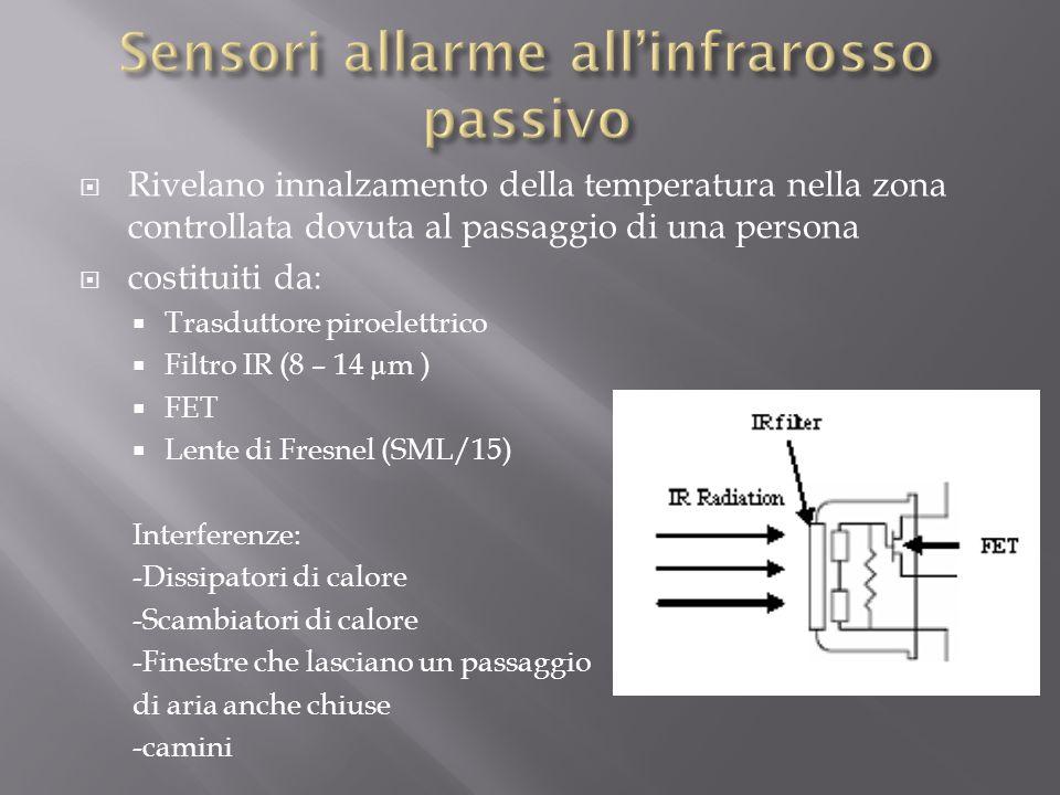 Rivelano innalzamento della temperatura nella zona controllata dovuta al passaggio di una persona costituiti da: Trasduttore piroelettrico Filtro IR (