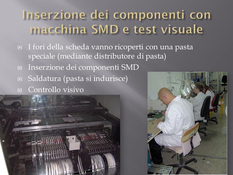 I fori della scheda vanno ricoperti con una pasta speciale (mediante distributore di pasta) Inserzione dei componenti SMD Saldatura (pasta si indurisc