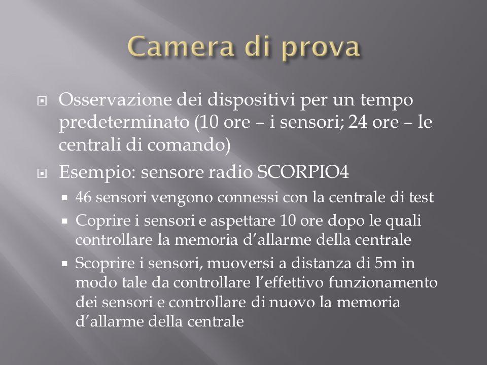 Osservazione dei dispositivi per un tempo predeterminato (10 ore – i sensori; 24 ore – le centrali di comando) Esempio: sensore radio SCORPIO4 46 sens