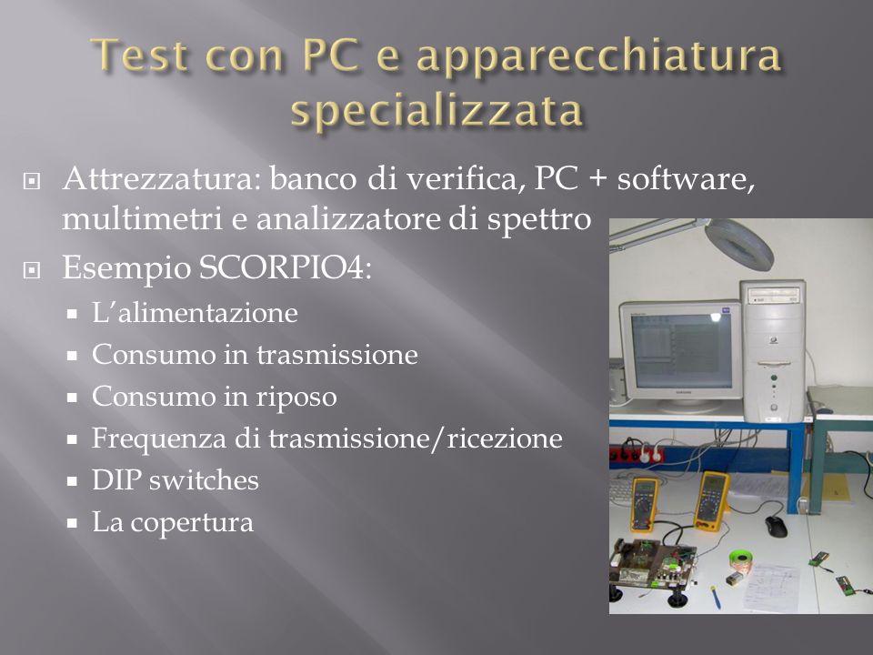 Attrezzatura: banco di verifica, PC + software, multimetri e analizzatore di spettro Esempio SCORPIO4: Lalimentazione Consumo in trasmissione Consumo