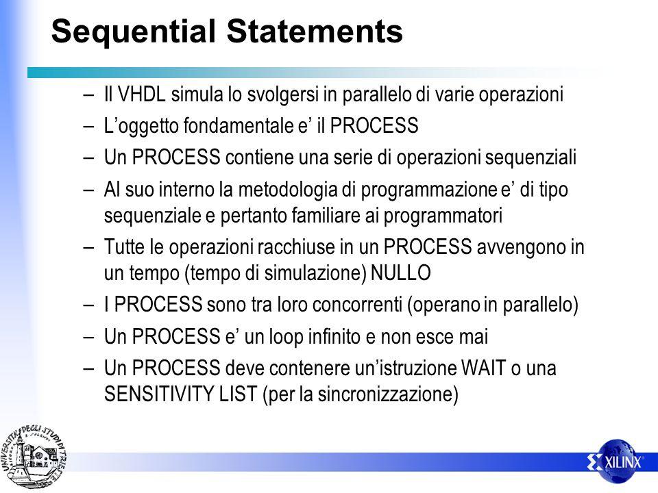 – Il VHDL simula lo svolgersi in parallelo di varie operazioni – Loggetto fondamentale e il PROCESS – Un PROCESS contiene una serie di operazioni sequenziali – Al suo interno la metodologia di programmazione e di tipo sequenziale e pertanto familiare ai programmatori – Tutte le operazioni racchiuse in un PROCESS avvengono in un tempo (tempo di simulazione) NULLO – I PROCESS sono tra loro concorrenti (operano in parallelo) – Un PROCESS e un loop infinito e non esce mai – Un PROCESS deve contenere unistruzione WAIT o una SENSITIVITY LIST (per la sincronizzazione)