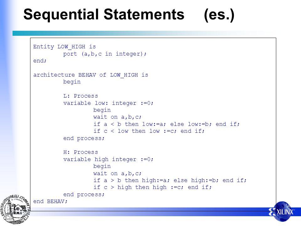 Sequential Statements Le espressioni tipiche di operazioni sequenziali sono: – PROCESS Statement – Variable Assignement – IF Statement – CASE Statement – LOOP Statement – WAIT Statement – NEXT Statement – EXIT Statement – Subprograms – ASSERT