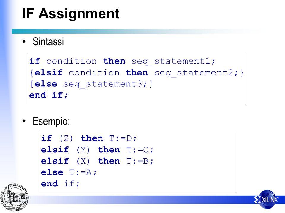 CASE Assignment Sintassi Esempio: case expression is when choise_1 => seq_of_assign_1;...