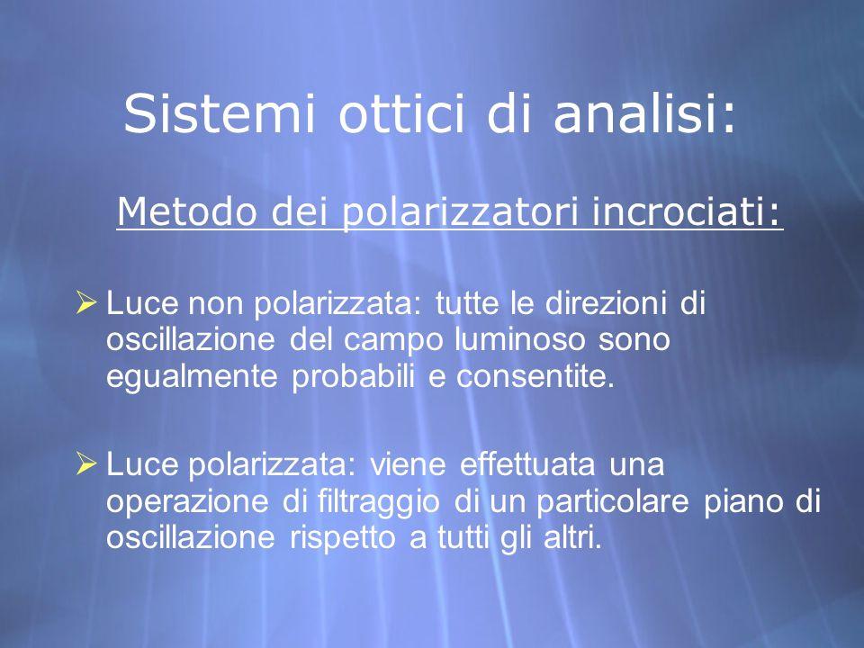 Sistemi ottici di analisi: Metodo dei polarizzatori incrociati: Luce non polarizzata: tutte le direzioni di oscillazione del campo luminoso sono egual