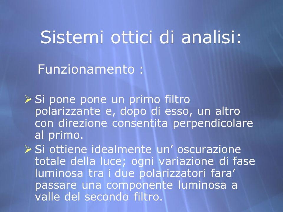 Sistemi ottici di analisi: Funzionamento : Si pone pone un primo filtro polarizzante e, dopo di esso, un altro con direzione consentita perpendicolare