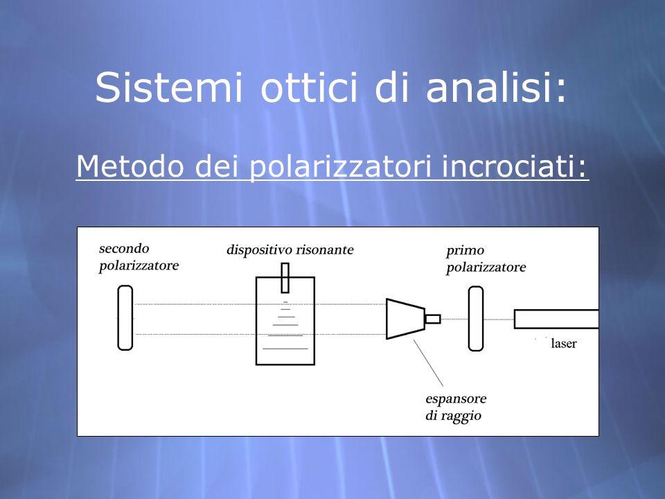 Sistemi ottici di analisi: Metodo dei polarizzatori incrociati: