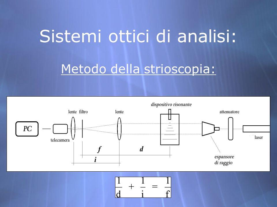Sistemi ottici di analisi: Metodo della strioscopia: