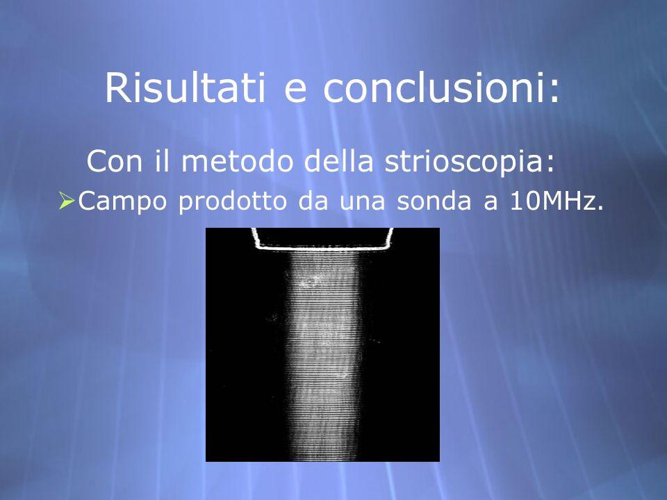 Risultati e conclusioni: Con il metodo della strioscopia: Campo prodotto da una sonda a 10MHz. Con il metodo della strioscopia: Campo prodotto da una