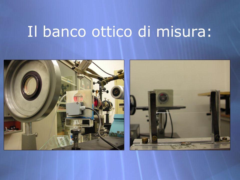 Il banco ottico di misura: