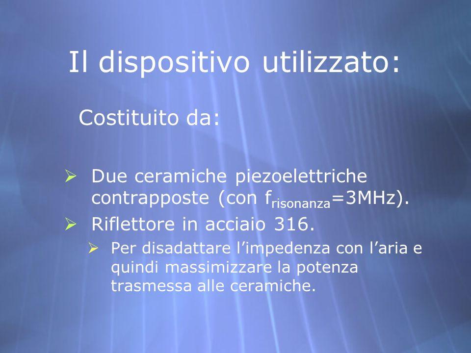 Il dispositivo utilizzato: Costituito da: Due ceramiche piezoelettriche contrapposte (con f risonanza =3MHz). Riflettore in acciaio 316. Per disadatta