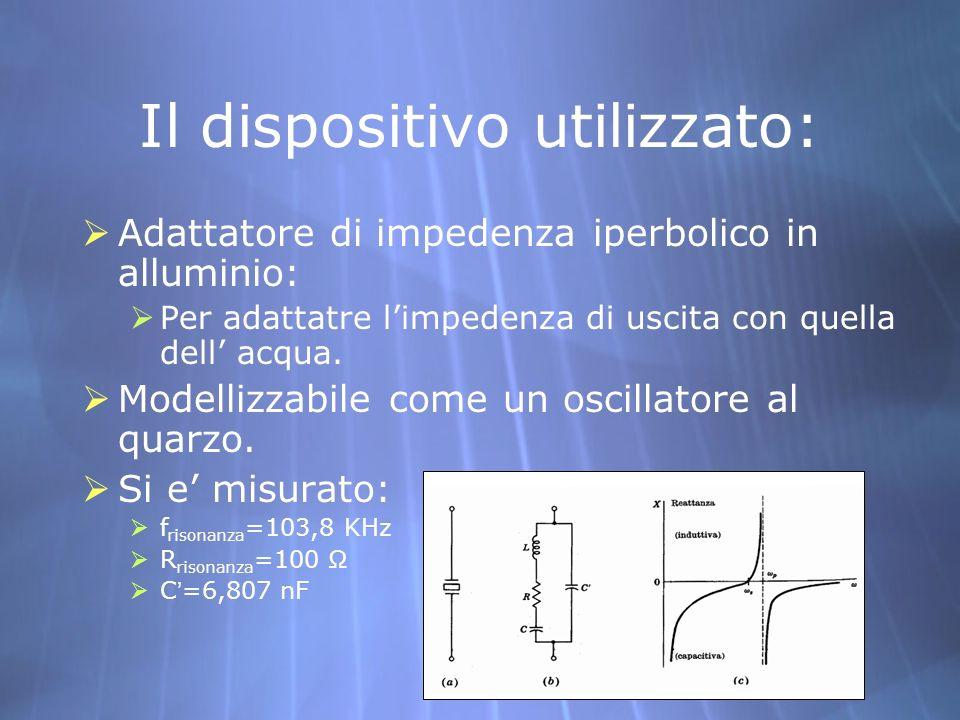 Il dispositivo utilizzato: Adattatore di impedenza iperbolico in alluminio: Per adattatre limpedenza di uscita con quella dell acqua. Modellizzabile c