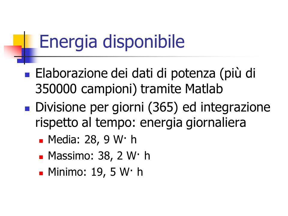 Energia disponibile Elaborazione dei dati di potenza (più di 350000 campioni) tramite Matlab Divisione per giorni (365) ed integrazione rispetto al te