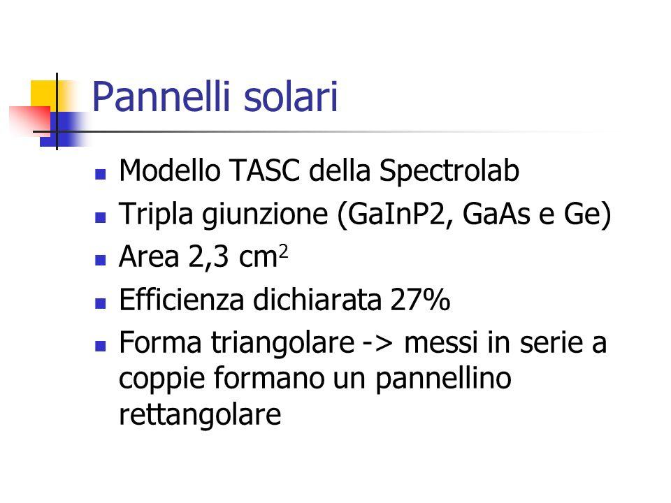 Pannelli solari Modello TASC della Spectrolab Tripla giunzione (GaInP2, GaAs e Ge) Area 2,3 cm 2 Efficienza dichiarata 27% Forma triangolare -> messi