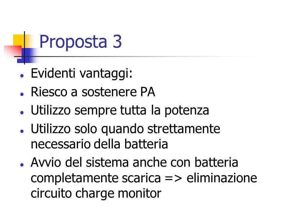 Proposta 3 Evidenti vantaggi: Riesco a sostenere PA Utilizzo sempre tutta la potenza Utilizzo solo quando strettamente necessario della batteria Avvio