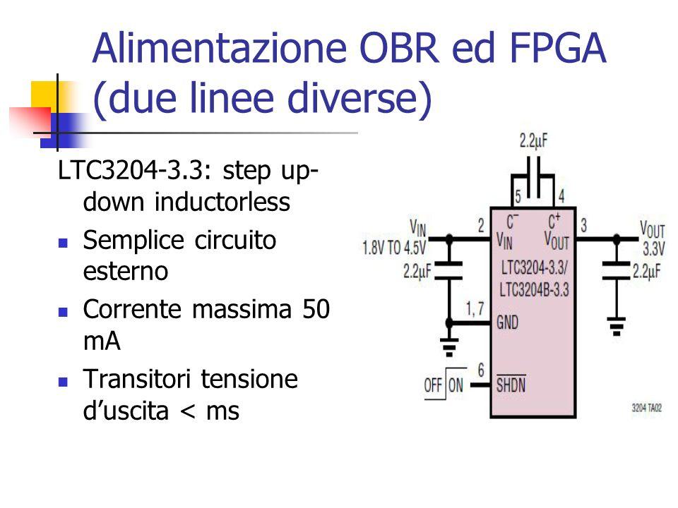 Alimentazione OBR ed FPGA (due linee diverse) LTC3204-3.3: step up- down inductorless Semplice circuito esterno Corrente massima 50 mA Transitori tens