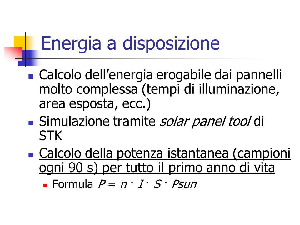 Energia a disposizione Calcolo dellenergia erogabile dai pannelli molto complessa (tempi di illuminazione, area esposta, ecc.) Simulazione tramite sol