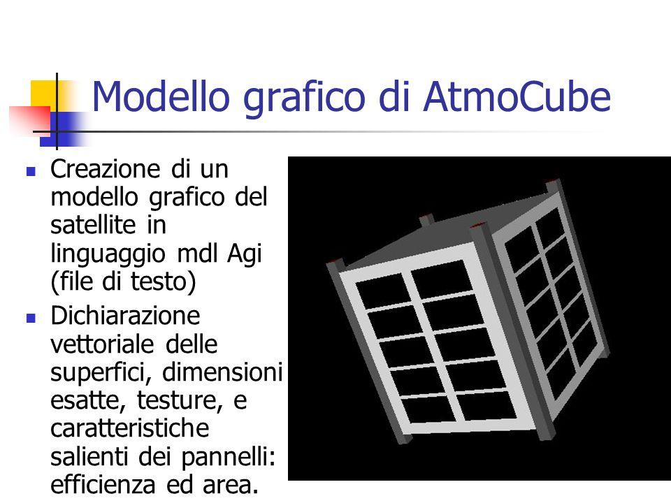 Modello grafico di AtmoCube Creazione di un modello grafico del satellite in linguaggio mdl Agi (file di testo) Dichiarazione vettoriale delle superfi
