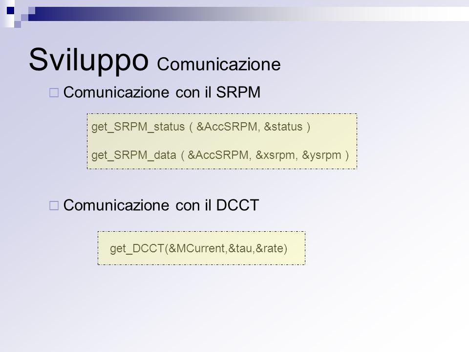Sviluppo Comunicazione Comunicazione con il SRPM Comunicazione con il DCCT get_DCCT(&MCurrent,&tau,&rate) get_SRPM_status ( &AccSRPM, &status ) get_SRPM_data ( &AccSRPM, &xsrpm, &ysrpm )