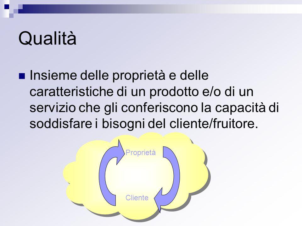 Qualità Insieme delle proprietà e delle caratteristiche di un prodotto e/o di un servizio che gli conferiscono la capacità di soddisfare i bisogni del cliente/fruitore.