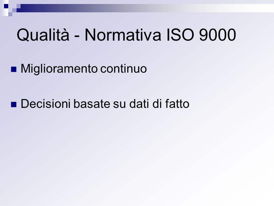 Qualità - Normativa ISO 9000 Miglioramento continuo Decisioni basate su dati di fatto