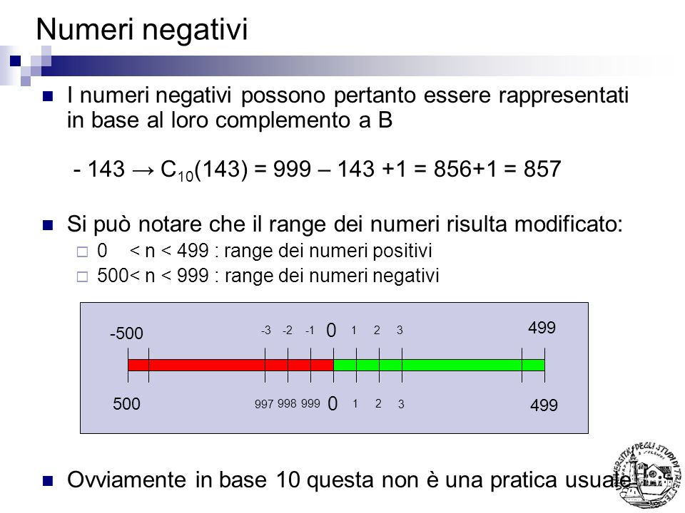 Numeri negativi I numeri negativi possono pertanto essere rappresentati in base al loro complemento a B - 143 C 10 (143) = 999 – 143 +1 = 856+1 = 857