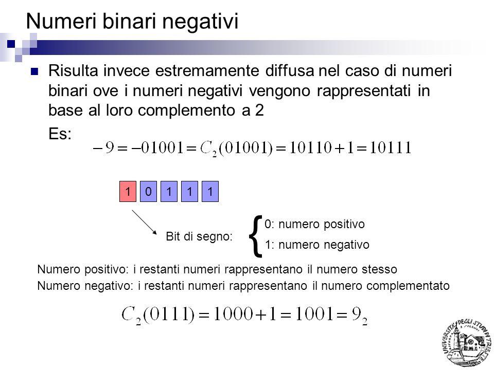 Numeri binari negativi Risulta invece estremamente diffusa nel caso di numeri binari ove i numeri negativi vengono rappresentati in base al loro compl
