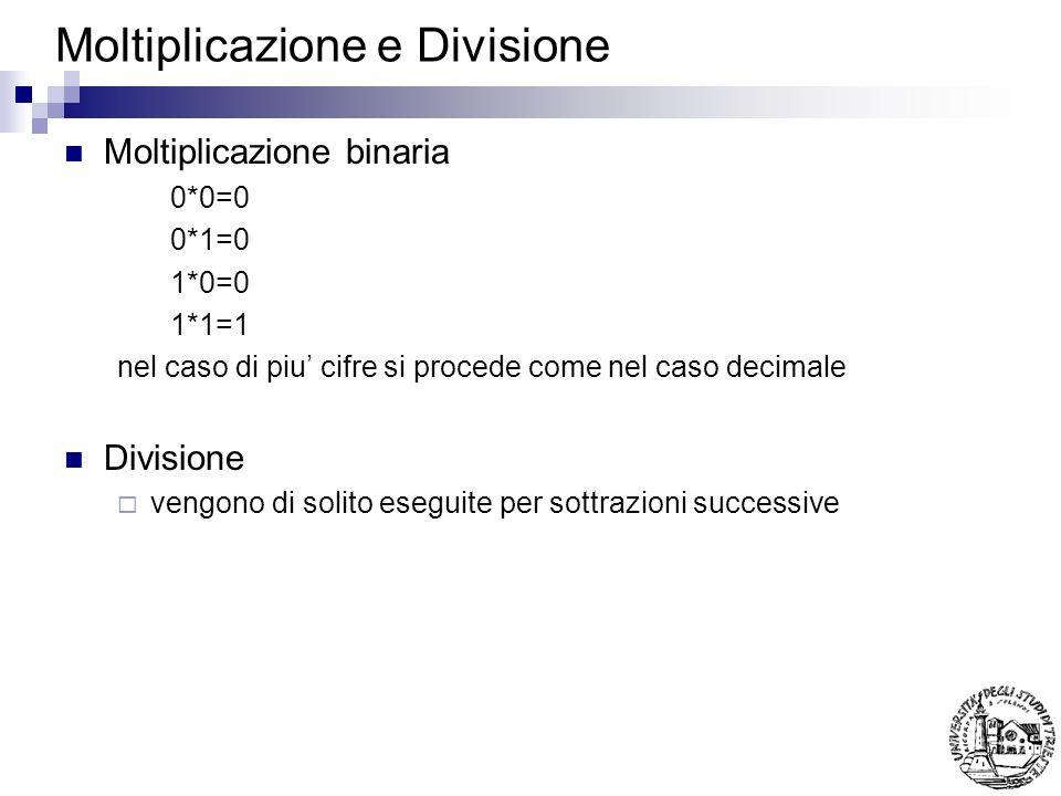 Moltiplicazione e Divisione Moltiplicazione binaria 0*0=0 0*1=0 1*0=0 1*1=1 nel caso di piu cifre si procede come nel caso decimale Divisione vengono