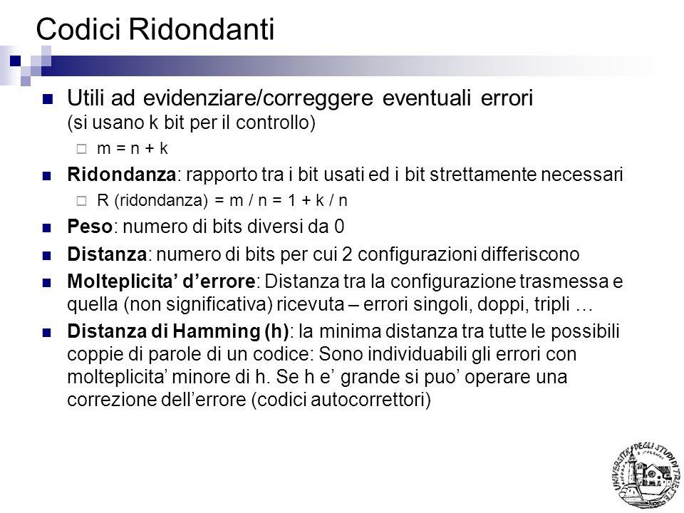 Codici Ridondanti Utili ad evidenziare/correggere eventuali errori (si usano k bit per il controllo) m = n + k Ridondanza: rapporto tra i bit usati ed