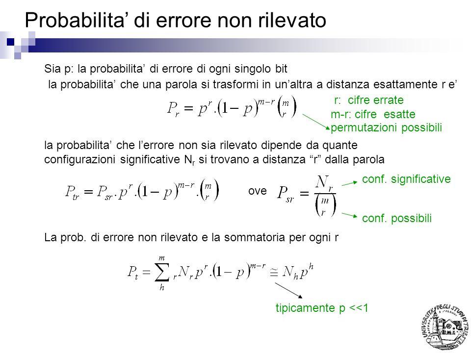 Probabilita di errore non rilevato Sia p: la probabilita di errore di ogni singolo bit la probabilita che una parola si trasformi in unaltra a distanz