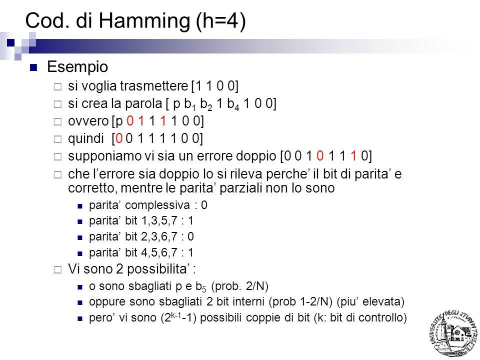 Cod. di Hamming (h=4) Esempio si voglia trasmettere [1 1 0 0] si crea la parola [ p b 1 b 2 1 b 4 1 0 0] ovvero [p 0 1 1 1 1 0 0] quindi [0 0 1 1 1 1